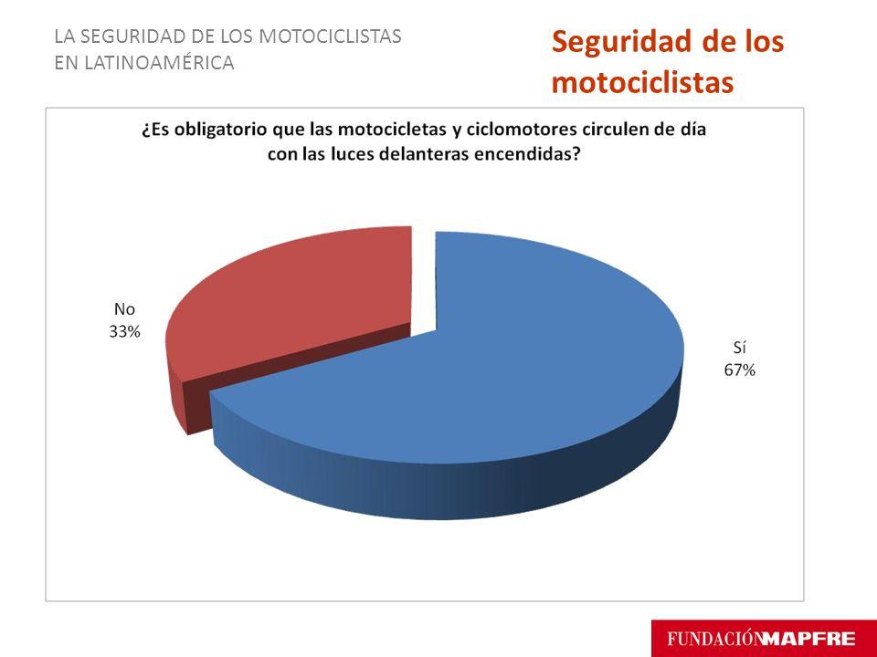 LA SEGURIDAD DE LOS MOTOCICLISTAS EN LATINOAMÉRICA Seguridad de los motociclistas