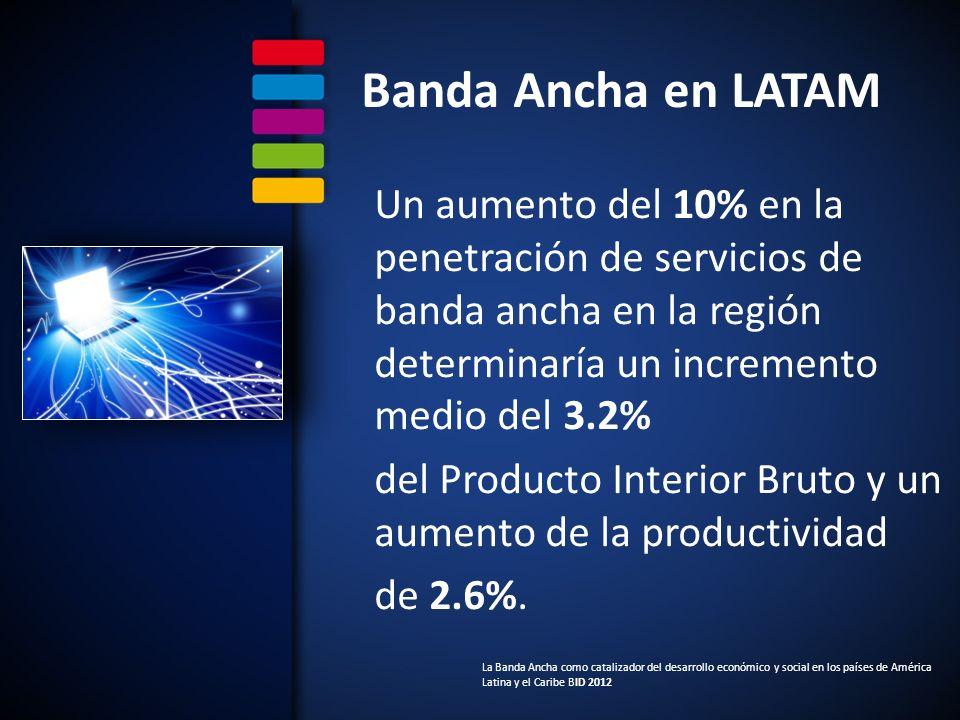 Banda Ancha en LATAM Un aumento del 10% en la penetración de servicios de banda ancha en la región determinaría un incremento medio del 3.2% del Producto Interior Bruto y un aumento de la productividad de 2.6%.