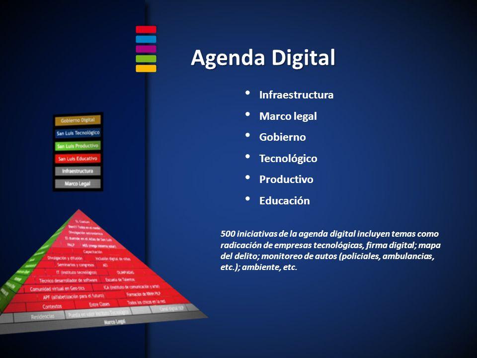 Agenda Digital Infraestructura Marco legal Gobierno Tecnológico Productivo Educación 500 iniciativas de la agenda digital incluyen temas como radicación de empresas tecnológicas, firma digital; mapa del delito; monitoreo de autos (policiales, ambulancias, etc.); ambiente, etc.