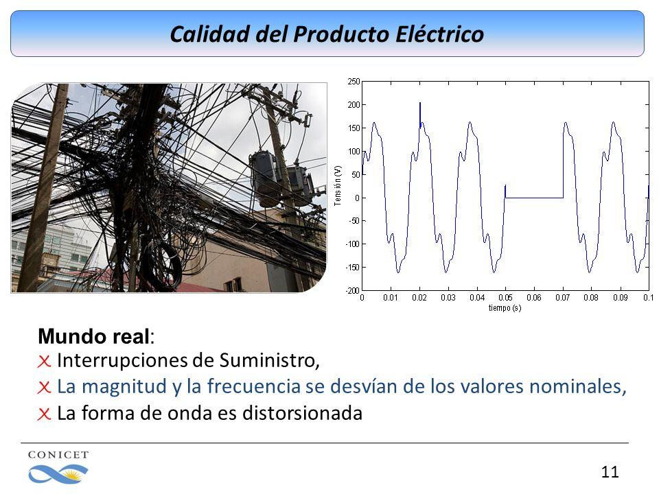 11 Calidad del Producto Eléctrico Mundo real: X Interrupciones de Suministro, X La magnitud y la frecuencia se desvían de los valores nominales, X La