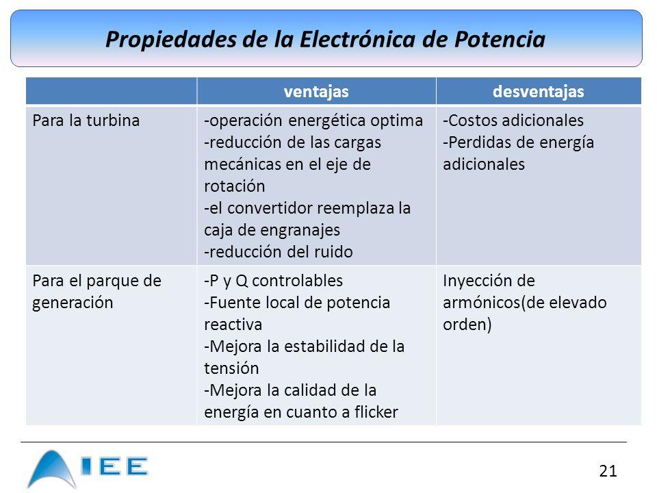 21 Propiedades de la Electrónica de Potencia ventajasdesventajas Para la turbina-operación energética optima -reducción de las cargas mecánicas en el