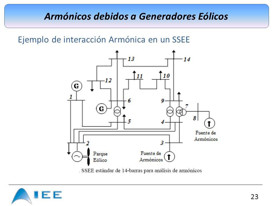 23 Armónicos debidos a Generadores Eólicos Ejemplo de interacción Armónica en un SSEE