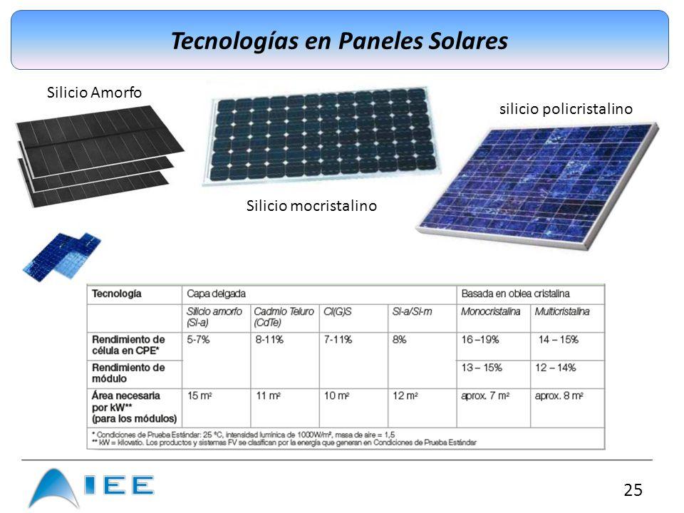 25 Tecnologías en Paneles Solares Silicio mocristalino Silicio Amorfo silicio policristalino