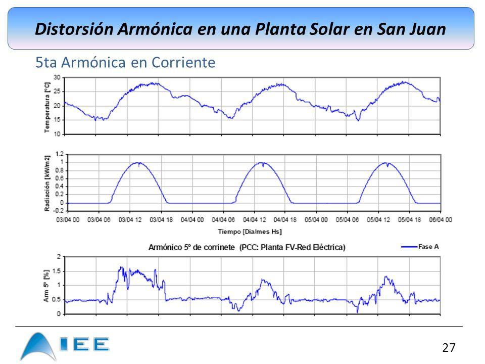 27 Distorsión Armónica en una Planta Solar en San Juan 5ta Armónica en Corriente