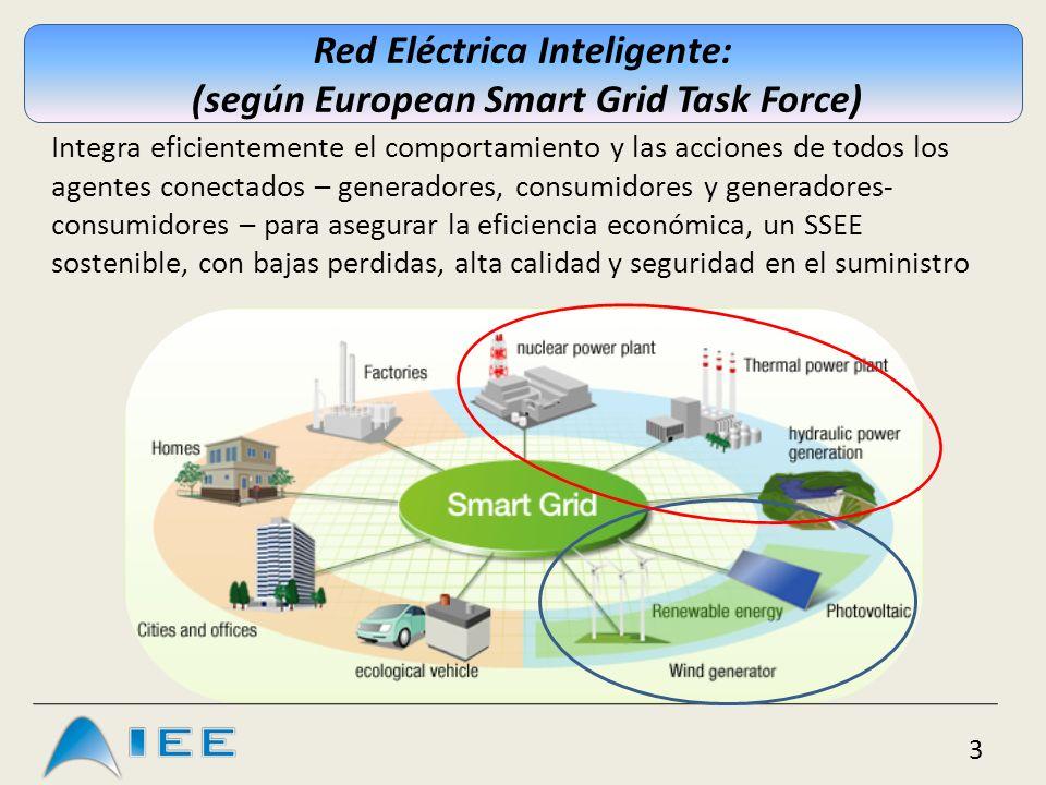 14 Principales Perturbaciones Asociadas a la Generación de Electricidad con Recursos Renovables Dip (IEC) o Sag (IEEE) Reducción súbita (entre 10% y 90%) de la tensión en un punto del sistema eléctrico (relacionados con la entrada y salida de generadores)