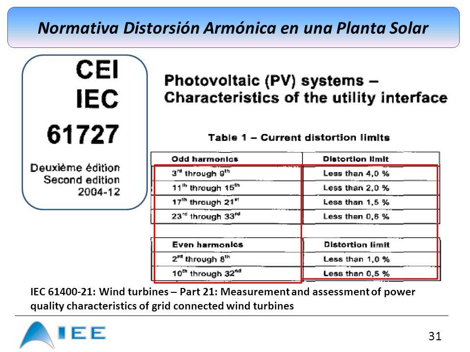 31 Normativa Distorsión Armónica en una Planta Solar IEC 61400-21: Wind turbines – Part 21: Measurement and assessment of power quality characteristic