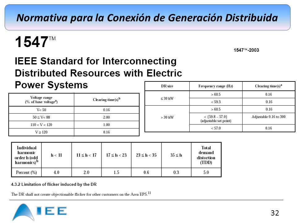 32 Normativa para la Conexión de Generación Distribuida