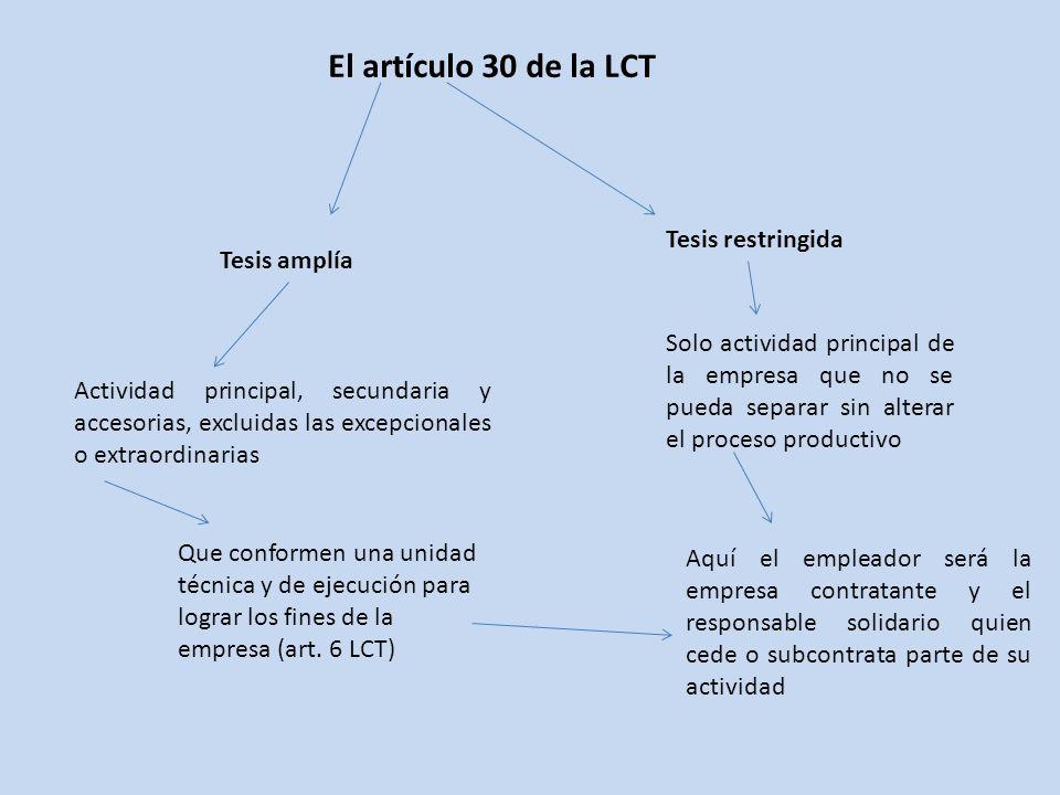 El artículo 30 de la LCT Tesis amplía Tesis restringida Actividad principal, secundaria y accesorias, excluidas las excepcionales o extraordinarias Que conformen una unidad técnica y de ejecución para lograr los fines de la empresa (art.