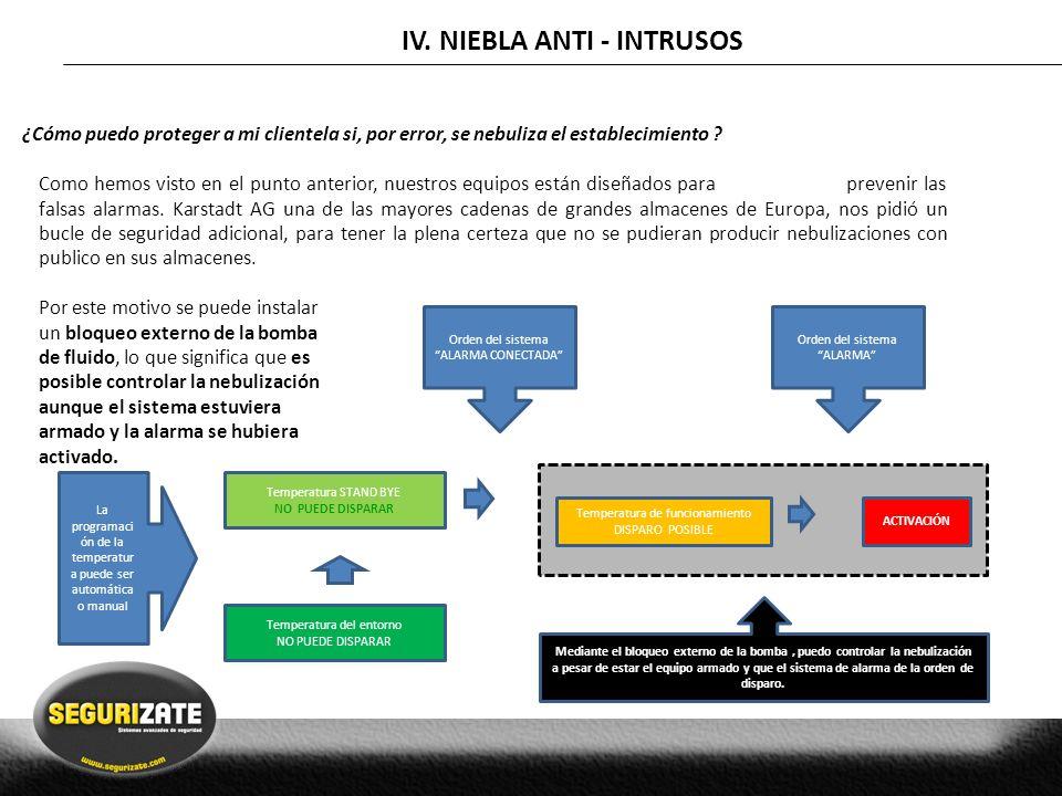 IV. NIEBLA ANTI - INTRUSOS ¿Cómo puedo proteger a mi clientela si, por error, se nebuliza el establecimiento ? Como hemos visto en el punto anterior,