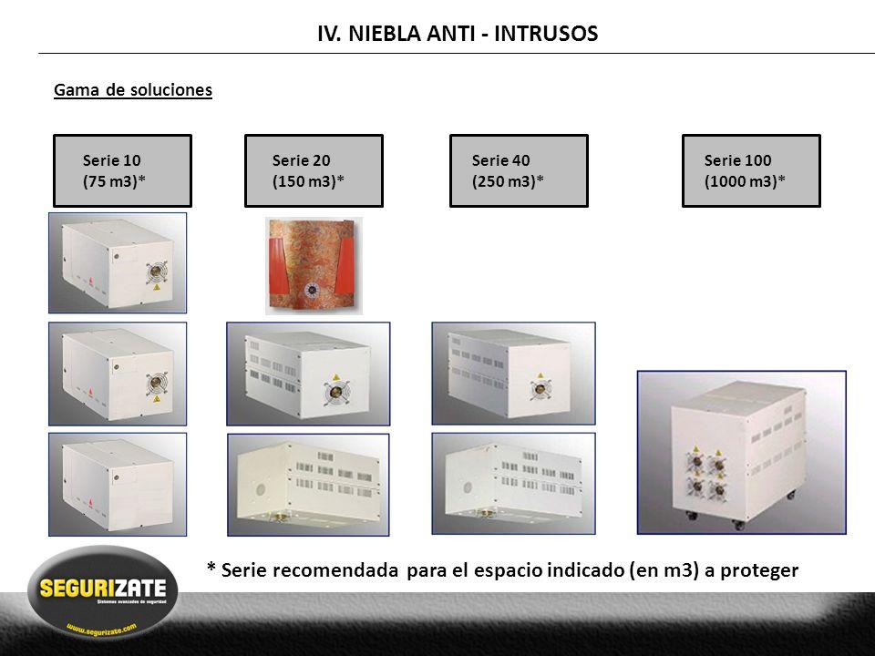 Serie 10 (75 m3)* Serie 20 (150 m3)* Serie 40 (250 m3)* Serie 100 (1000 m3)* * Serie recomendada para el espacio indicado (en m3) a proteger Gama de soluciones IV.