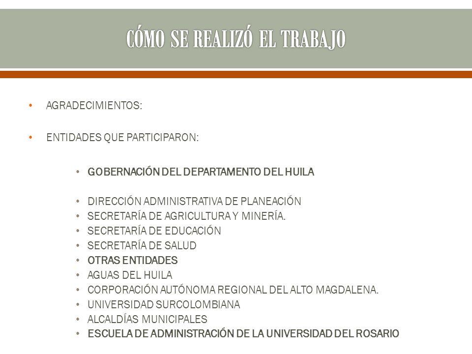AGRADECIMIENTOS: ENTIDADES QUE PARTICIPARON: GOBERNACIÓN DEL DEPARTAMENTO DEL HUILA DIRECCIÓN ADMINISTRATIVA DE PLANEACIÓN SECRETARÍA DE AGRICULTURA Y