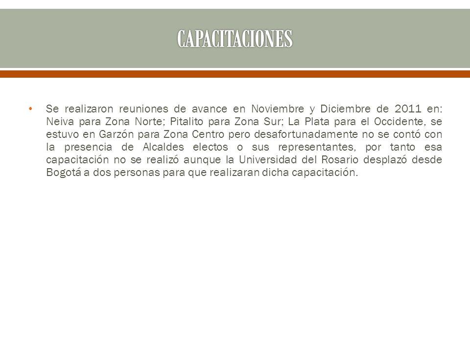 Se realizaron reuniones de avance en Noviembre y Diciembre de 2011 en: Neiva para Zona Norte; Pitalito para Zona Sur; La Plata para el Occidente, se e