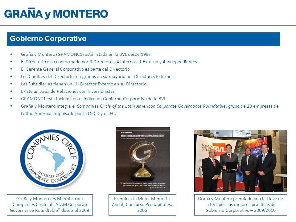 Graña y Montero es Miembro del Companies Circle of LATAM Corporate Governance Roundtable desde el 2008 Gobierno Corporativo Graña y Montero (GRAMONC1) está listada en la BVL desde 1997 El Directorio está conformado por 9 Directores, 4 Internos, 1 Externo y 4 Independientes El Gerente General Corporativo es parte del Directorio Los Comités del Directorio integrados en su mayoría por Directores Externos Las Subsidiarias tienen un (1) Director Externo en su Directorio Existe un Area de Relaciones con Inversionistas GRAMONC1 esta incluida en el Indice de Gobierno Corporativo de la BVL Graña y Montero integra el Companies Circle of the Latin American Corporate Governance Roundtable, grupo de 20 empresas de Latino América, impulsado por la OECD y el IFC.