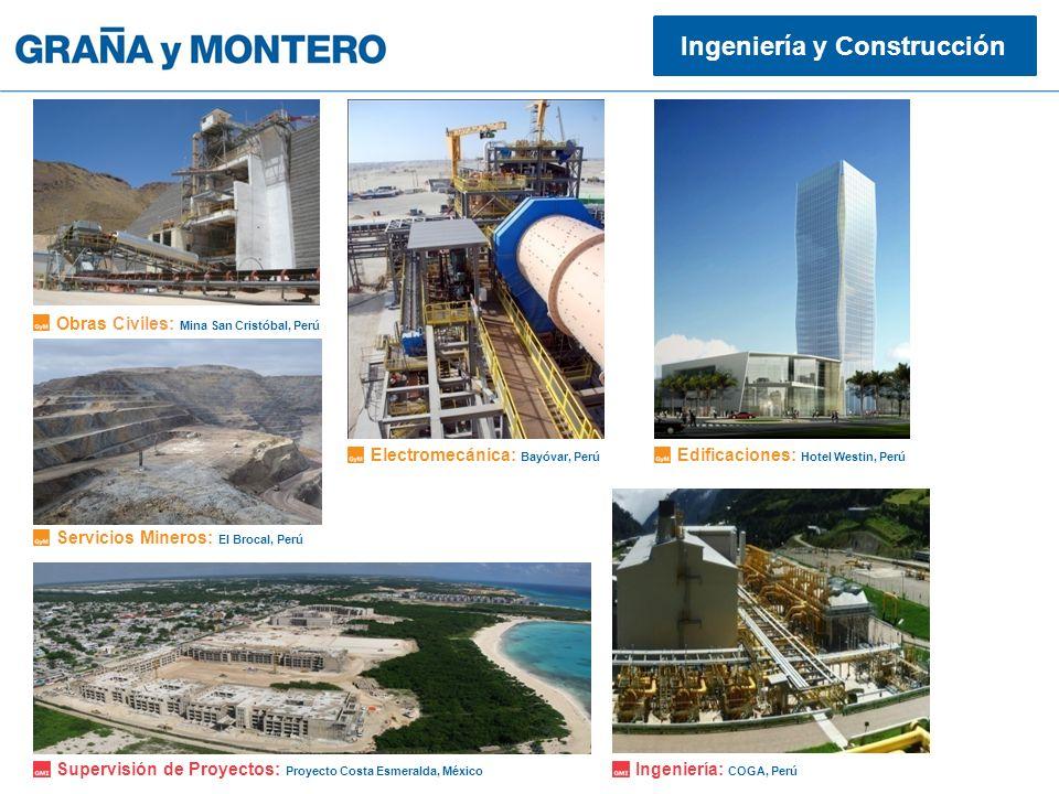 Obras Civiles: Mina San Cristóbal, Perú Ingeniería y Construcción Servicios Mineros: El Brocal, Perú Electromecánica: Bayóvar, Perú Edificaciones: Hot
