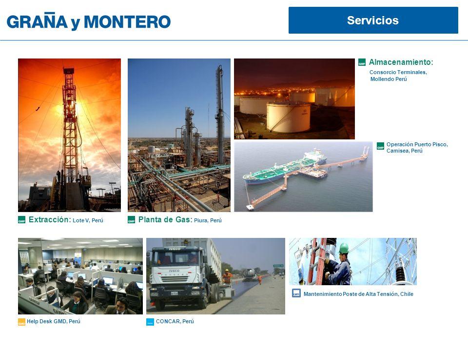 Servicios Extracción: Lote V, Perú Help Desk GMD, Perú CONCAR, Perú Mantenimiento Poste de Alta Tensión, Chile Planta de Gas: Piura, Perú Operación Pu