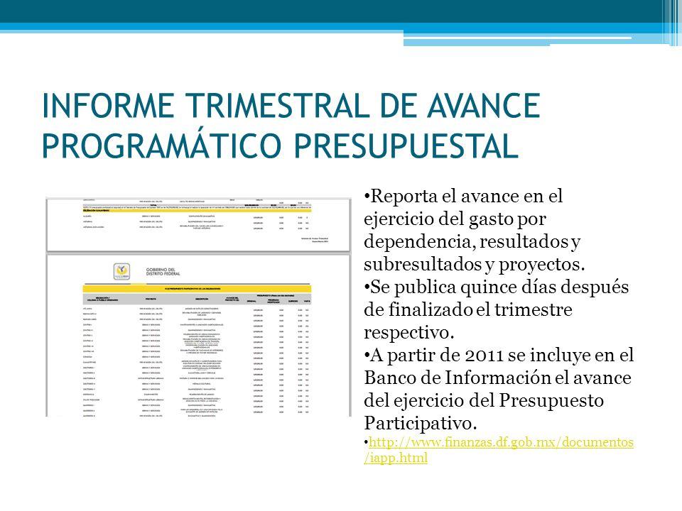 INFORME DE AVANCE PROGRAMÁTICO PRESUPUESTAL ENERO-DICIEMBRE 2012 PRESUPUESTO PARTICIPATIVO 2012 COLONIA O PUEBLOPROYECTO ESPECÍFICO GANADOR DESCRIPCIÓN AVANCE DEL PROYECTO (%) PRESUPUESTO (Pesos con dos decimales ORIGINAL PROGRAMA MODIFICADOEJERCIDOVAR % U.H.