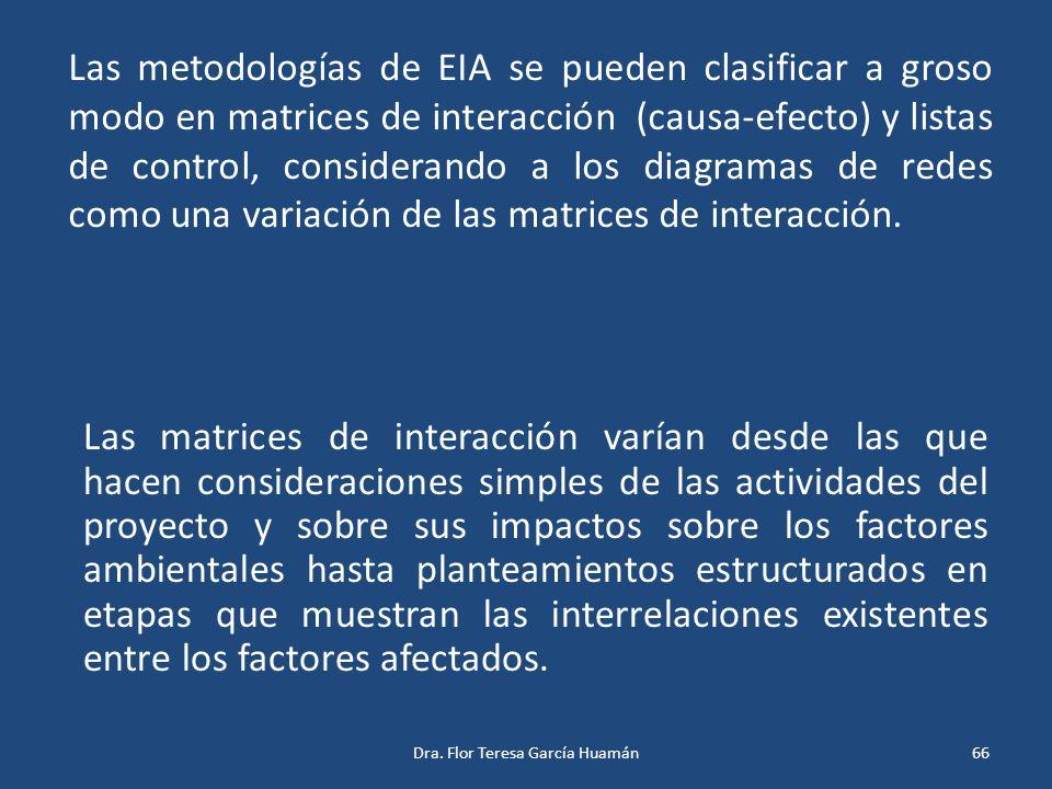 Las metodologías de EIA se pueden clasificar a groso modo en matrices de interacción (causa-efecto) y listas de control, considerando a los diagramas
