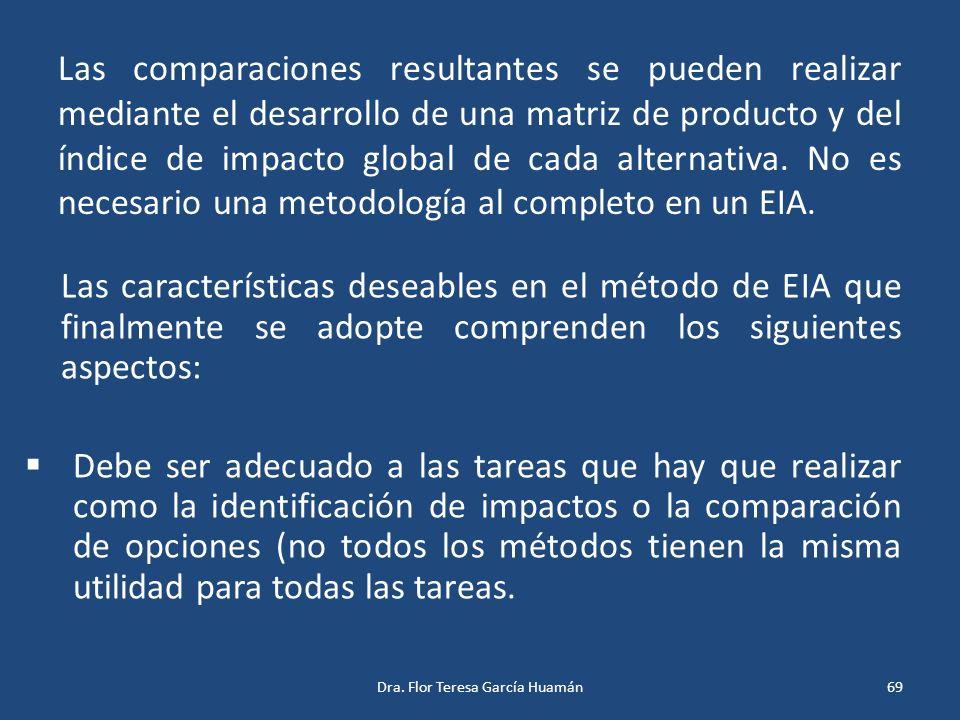 Las comparaciones resultantes se pueden realizar mediante el desarrollo de una matriz de producto y del índice de impacto global de cada alternativa.