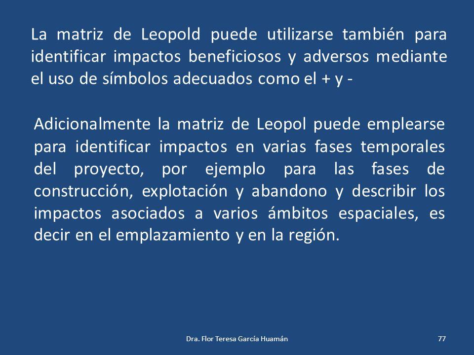 La matriz de Leopold puede utilizarse también para identificar impactos beneficiosos y adversos mediante el uso de símbolos adecuados como el + y - Ad