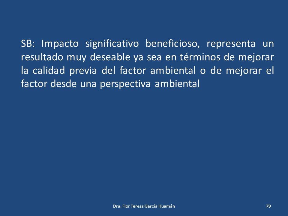 SB: Impacto significativo beneficioso, representa un resultado muy deseable ya sea en términos de mejorar la calidad previa del factor ambiental o de
