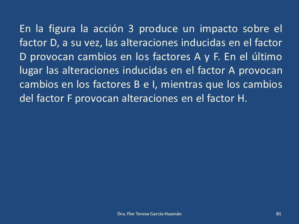En la figura la acción 3 produce un impacto sobre el factor D, a su vez, las alteraciones inducidas en el factor D provocan cambios en los factores A