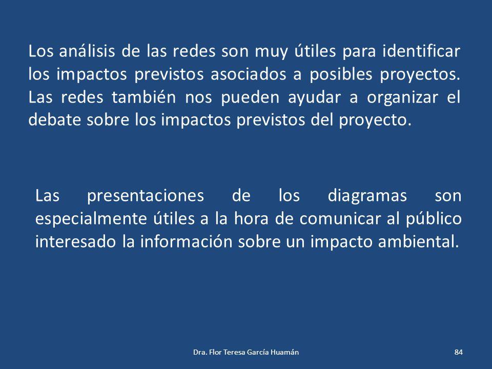 Los análisis de las redes son muy útiles para identificar los impactos previstos asociados a posibles proyectos. Las redes también nos pueden ayudar a