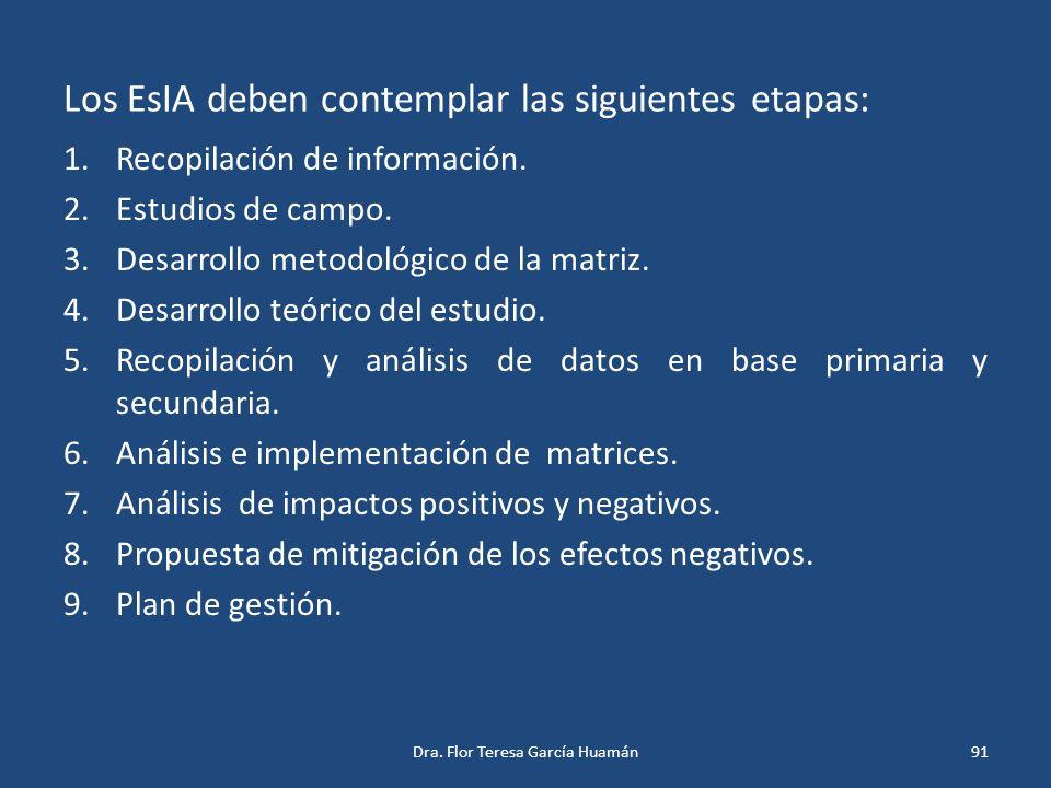 Los EsIA deben contemplar las siguientes etapas: 1.Recopilación de información. 2.Estudios de campo. 3.Desarrollo metodológico de la matriz. 4.Desarro
