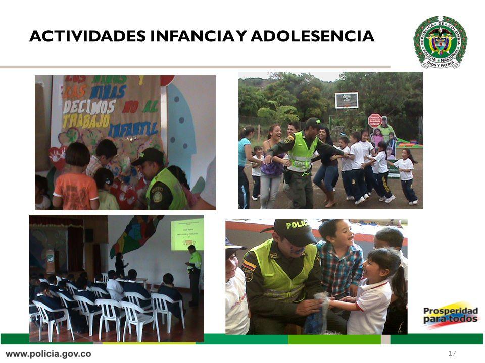 ACTIVIDADES INFANCIA Y ADOLESENCIA 17