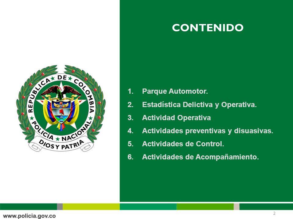 CONTENIDO 1.Parque Automotor. 2.Estadística Delictiva y Operativa. 3.Actividad Operativa 4.Actividades preventivas y disuasivas. 5.Actividades de Cont