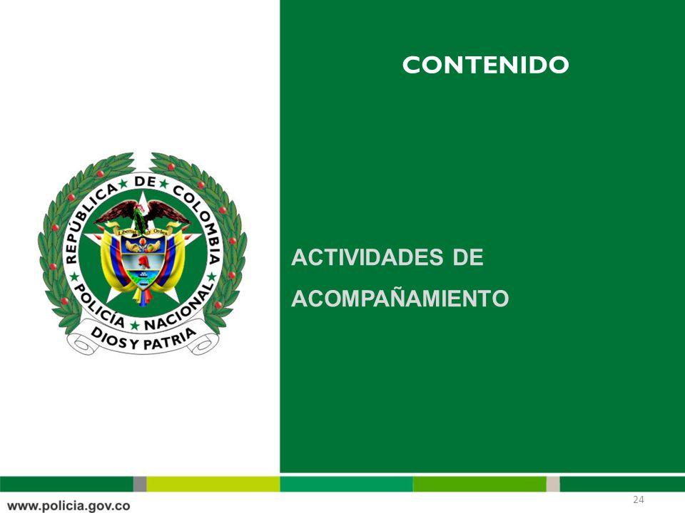 CONTENIDO ACTIVIDADES DE ACOMPAÑAMIENTO 24
