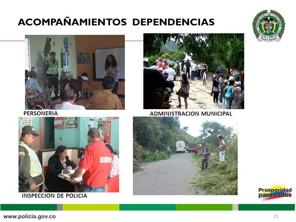 ACOMPAÑAMIENTOS DEPENDENCIAS 25 PERSONERIA INSPECCION DE POLICIA ADMINISTRACION MUNICIPAL