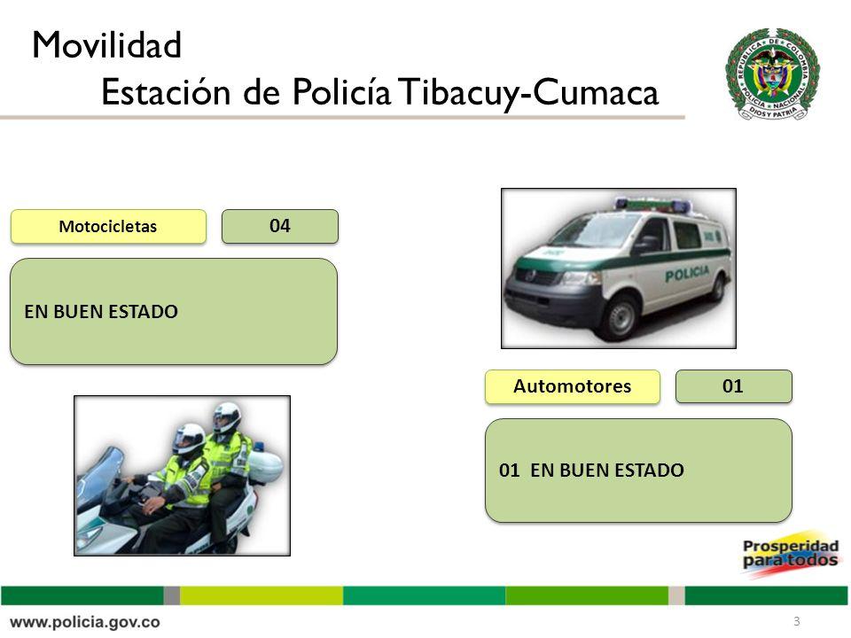 3 Automotores Motocicletas 01 04 01 EN BUEN ESTADO EN BUEN ESTADO Movilidad Estación de Policía Tibacuy-Cumaca