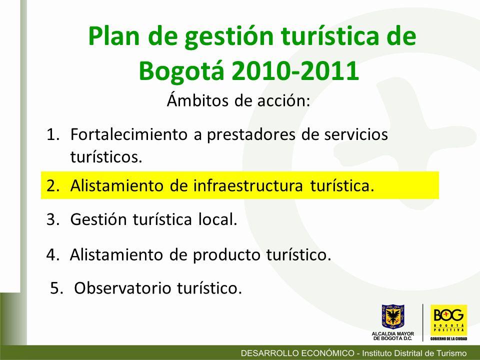 1.Fortalecimiento a prestadores de servicios turísticos. 5. Observatorio turístico. Ámbitos de acción: 2.Alistamiento de infraestructura turística. 3.