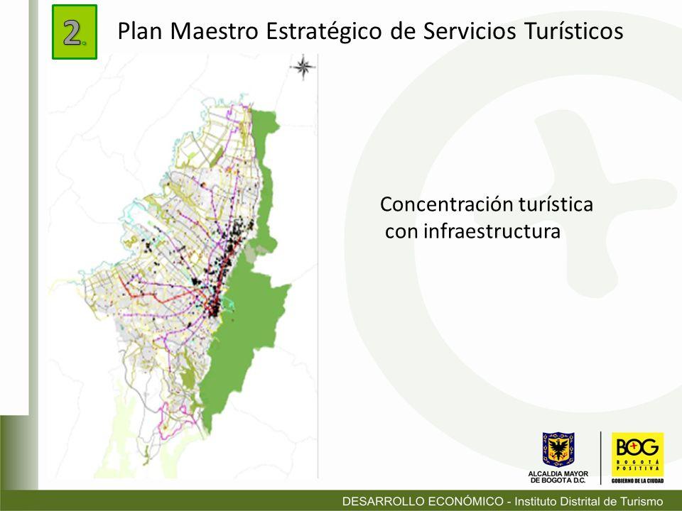 Concentración turística con infraestructura