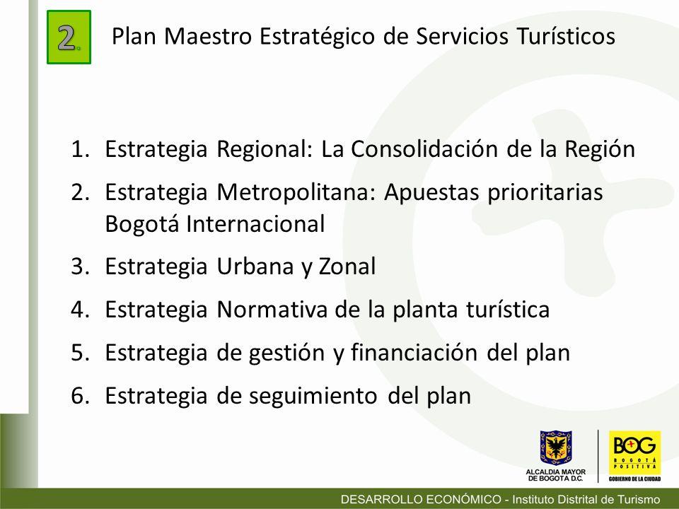 1.Estrategia Regional: La Consolidación de la Región 2.Estrategia Metropolitana: Apuestas prioritarias Bogotá Internacional 3.Estrategia Urbana y Zona