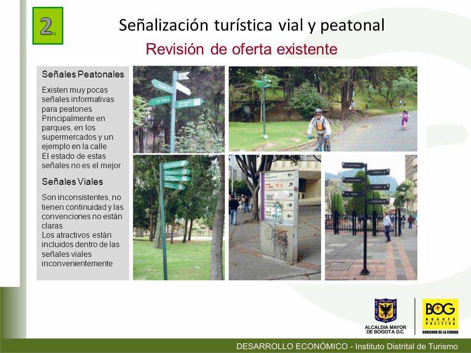 Revisión de oferta existente Señales Peatonales Existen muy pocas señales informativas para peatones Principalmente en parques, en los supermercados y