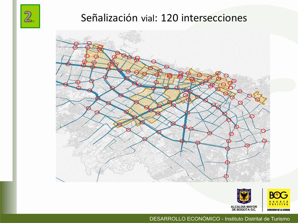 Señalización vial : 120 intersecciones