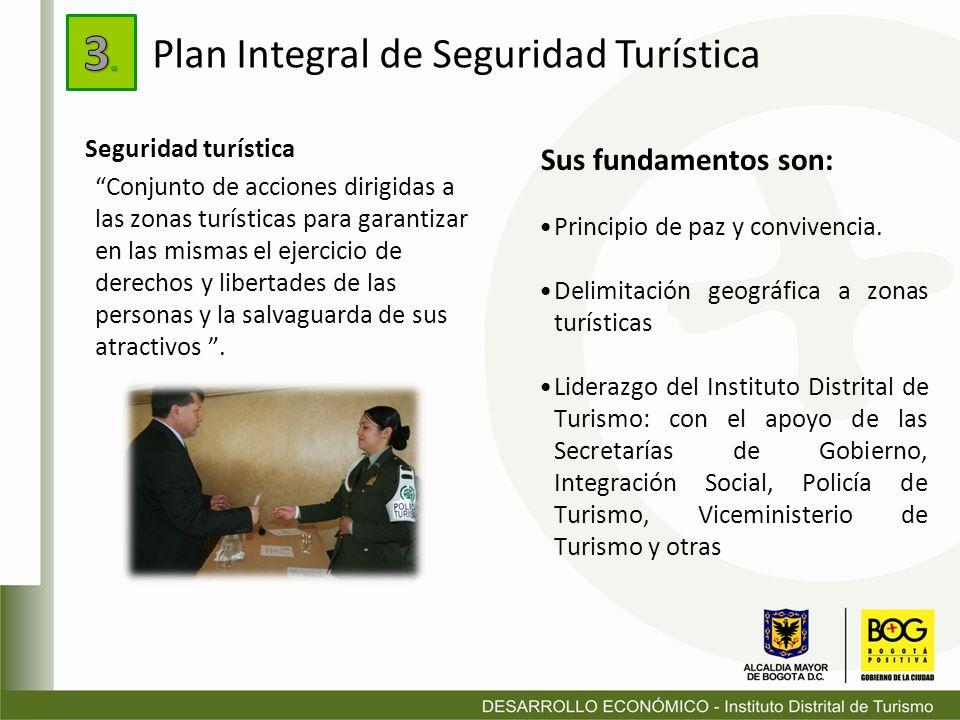 Seguridad turística Conjunto de acciones dirigidas a las zonas turísticas para garantizar en las mismas el ejercicio de derechos y libertades de las p
