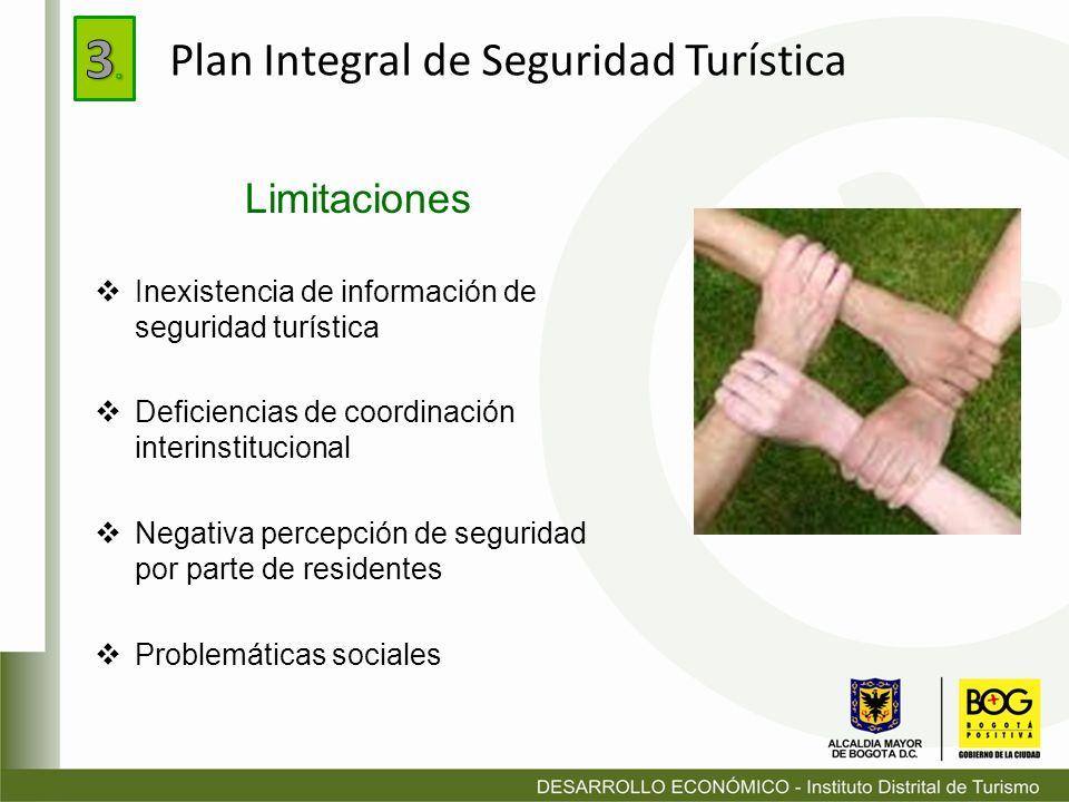 Limitaciones Inexistencia de información de seguridad turística Deficiencias de coordinación interinstitucional Negativa percepción de seguridad por p