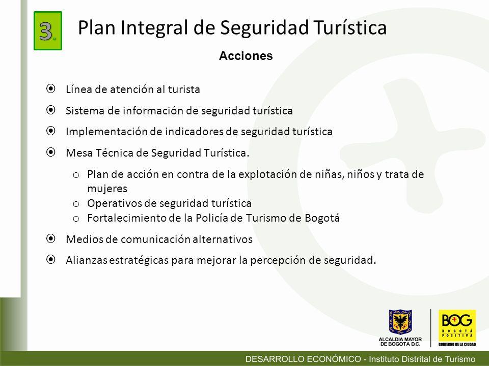 Acciones Línea de atención al turista Sistema de información de seguridad turística Implementación de indicadores de seguridad turística Mesa Técnica