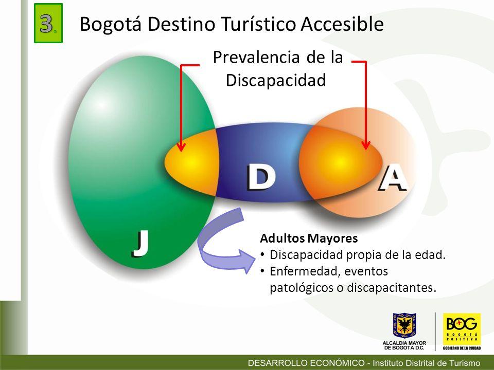 Prevalencia de la Discapacidad Adultos Mayores Discapacidad propia de la edad. Enfermedad, eventos patológicos o discapacitantes. Bogotá Destino Turís