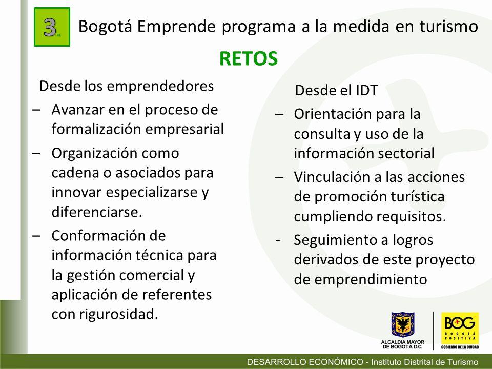 RETOS Desde los emprendedores –Avanzar en el proceso de formalización empresarial –Organización como cadena o asociados para innovar especializarse y
