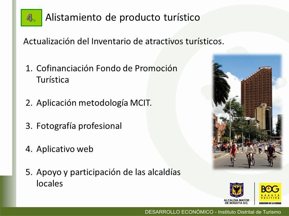 Actualización del Inventario de atractivos turísticos. 1.Cofinanciación Fondo de Promoción Turística 2.Aplicación metodología MCIT. 3.Fotografía profe