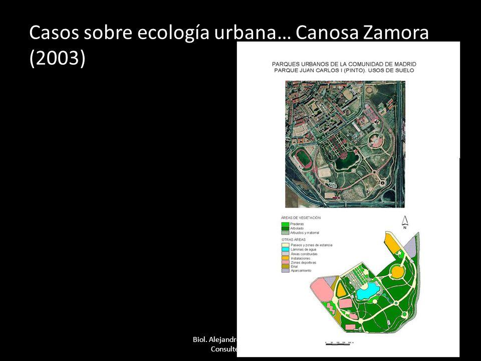 Casos sobre ecología urbana… Canosa Zamora (2003) Biol. Alejandro Araya Oviedo, Consultécnica S.A.