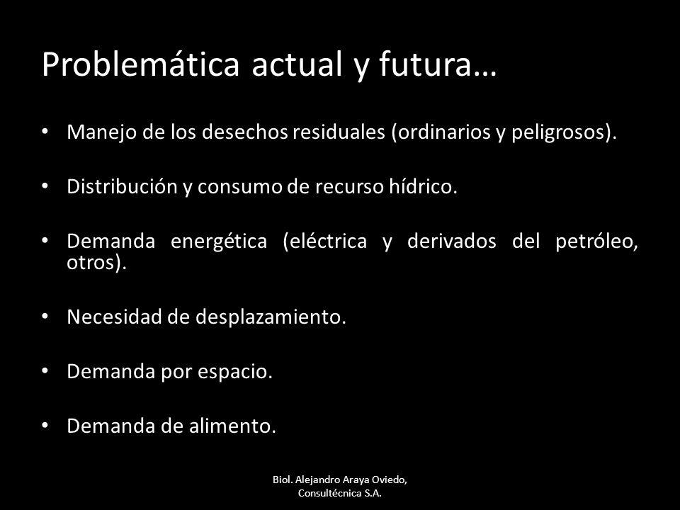 Problemática actual y futura… Manejo de los desechos residuales (ordinarios y peligrosos). Distribución y consumo de recurso hídrico. Demanda energéti