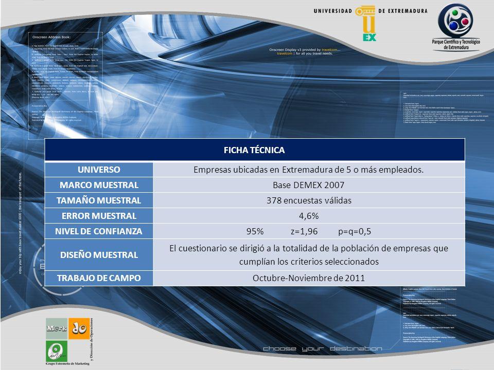 FICHA TÉCNICA UNIVERSOEmpresas ubicadas en Extremadura de 5 o más empleados.