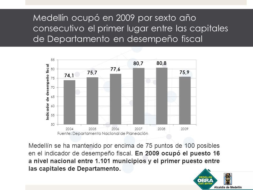 Medellín se ha mantenido por encima de 75 puntos de 100 posibles en el indicador de desempeño fiscal. En 2009 ocupó el puesto 16 a nivel nacional entr