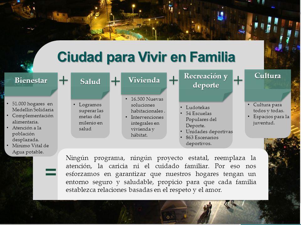 Ciudad para Vivir en Familia BienestarBienestar Ningún programa, ningún proyecto estatal, reemplaza la atención, la caricia ni el cuidado familiar. Po