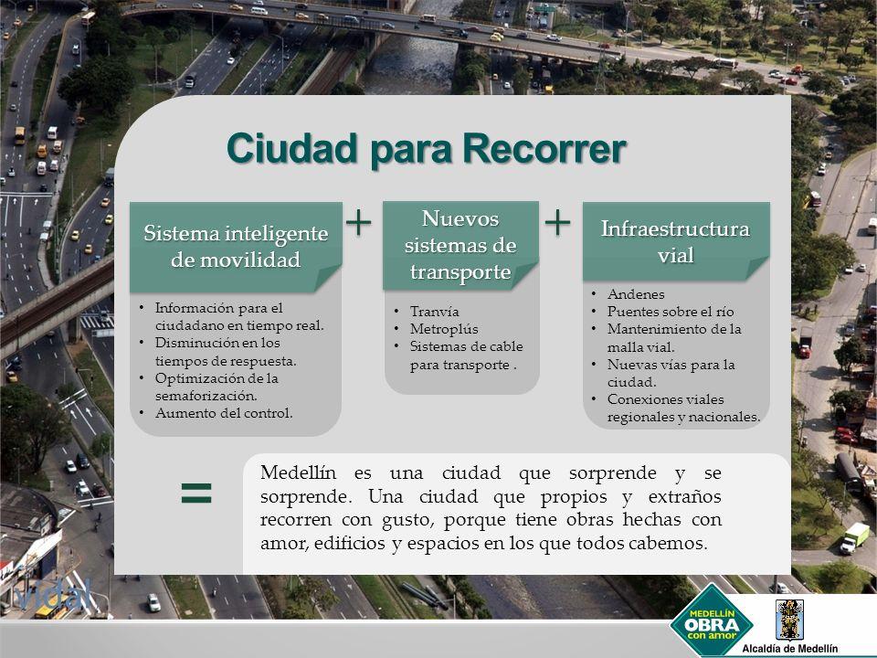 Nuevos sistemas de transporte Sistema inteligente de movilidad Medellín es una ciudad que sorprende y se sorprende. Una ciudad que propios y extraños