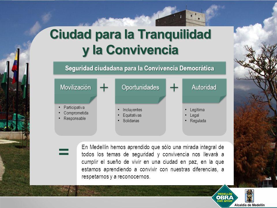 Ciudad para la Tranquilidad y la Convivencia Participativa Comprometida Responsable AutoridadAutoridadOportunidadesOportunidadesMovilizaciónMovilizaci